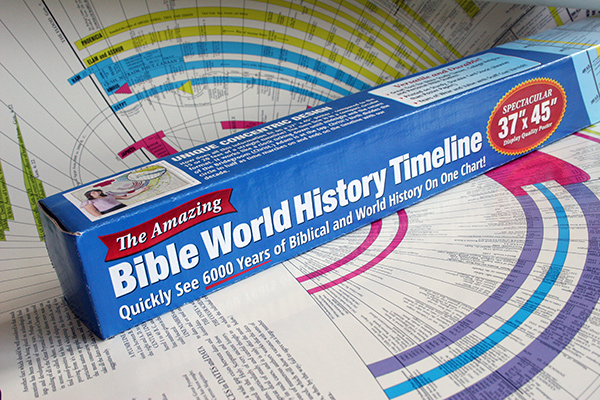 Box Design for The Bible World History Timeline Poster